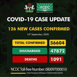 death rate of covid-19 in nigeria